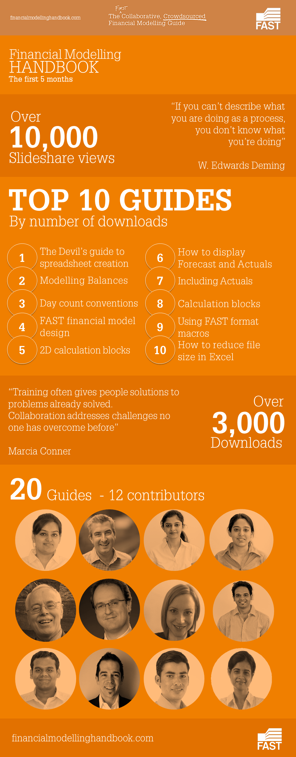 FMH_Infographic2